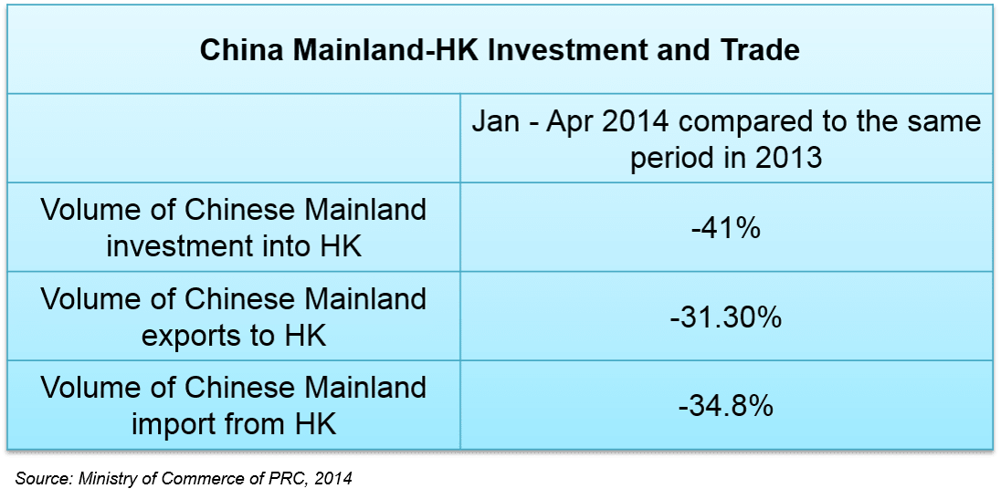 20140520 China HK Trade Investment Jan Apr 2014 Caption