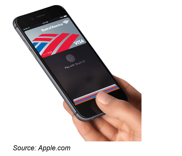 Apple Pay China Launch April 2015