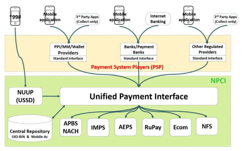 20160408 PaymentInterface