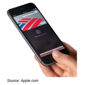 It's looking like Apple Pay will be launched in China in April