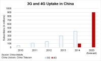 Huawei is included in the European 5G research club