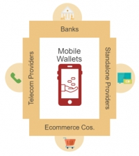 After e-commerce, mobile wallets set to become a two horse race?